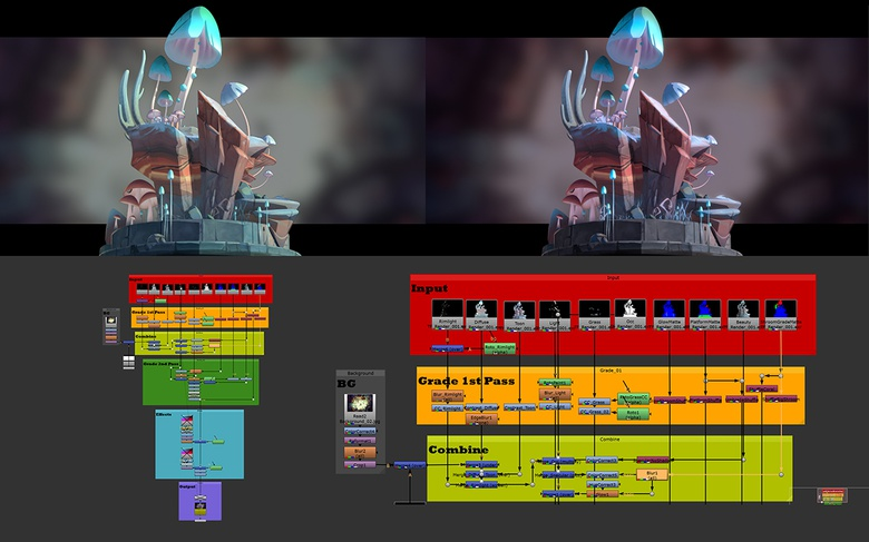 A before and after shot of the compositing and a screenshot of my NUKE setup