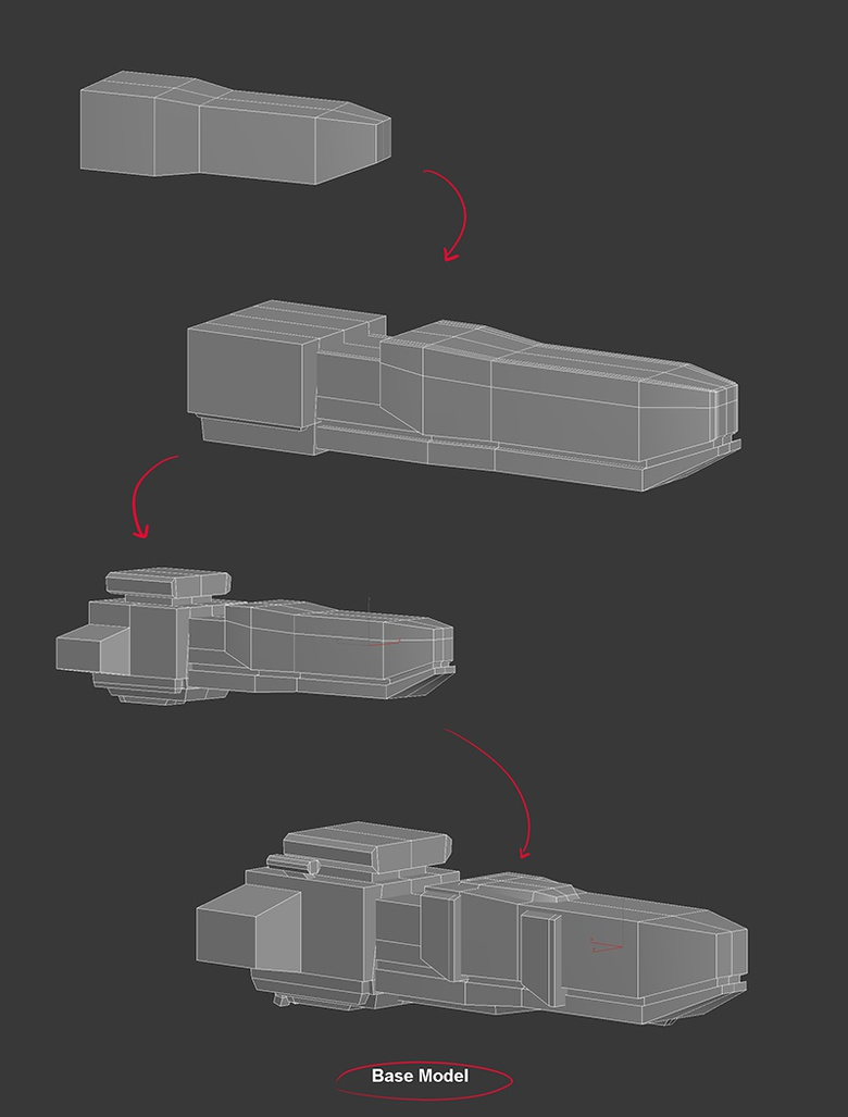 Make the base model as simple as possible without much detail on it