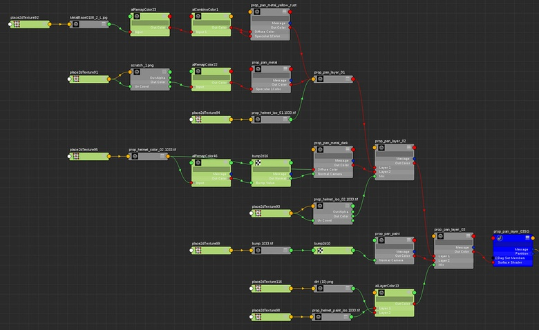 Helmet shader node graph. Read the shading networks from right to left, it's so much easier!