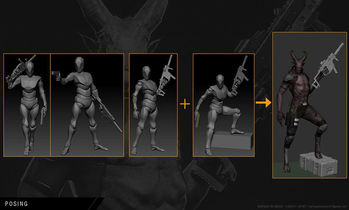 Pose options and combined poses for the final result