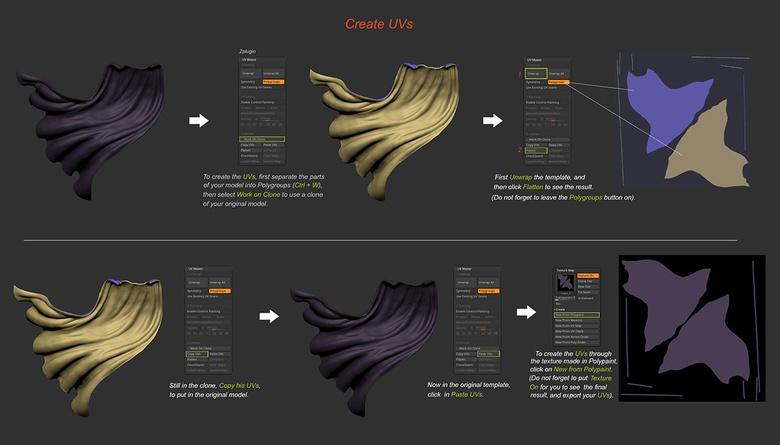 Creating UVs in ZBrush
