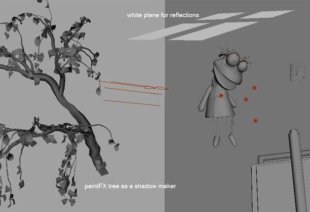 Fig. 08_OldToy_ShadowsReflectionsSetup