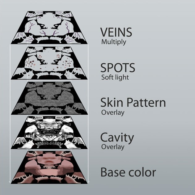 Fig. 11_uv_maps_placements