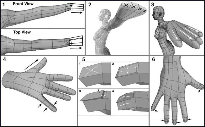 Fig. 6-23 Hand Steps 1 to 6. 1). Beveling out the polygon for the hand. 2). Dividing the hand polygon so that 4 of them can be beveled out for the fingers. 3). Beveling out the fingers. 4). Beveling out the thumb and dividing it and the fingers into sections. 5). Beveling the fingernail polygon down and up and then splitting it in half. 6). Creating the rest of the fingernails.