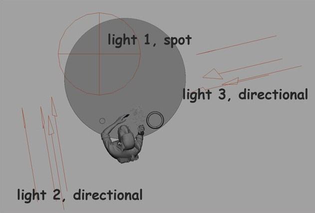 Fig. 11_lighting_setup