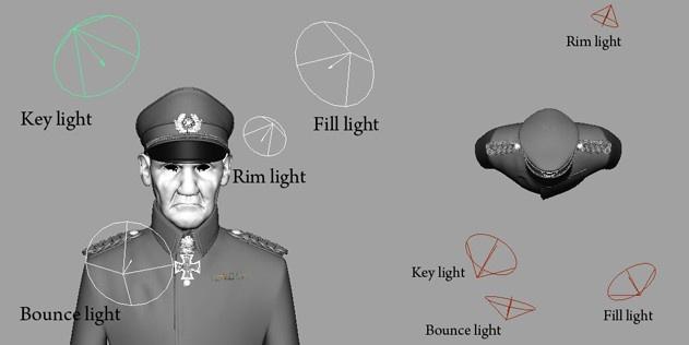 Fig. 10_lighting_setup