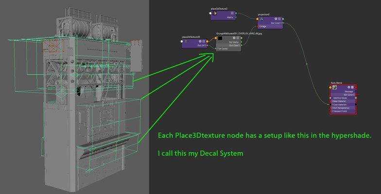 procedural lighting shading model place3dtexture setup