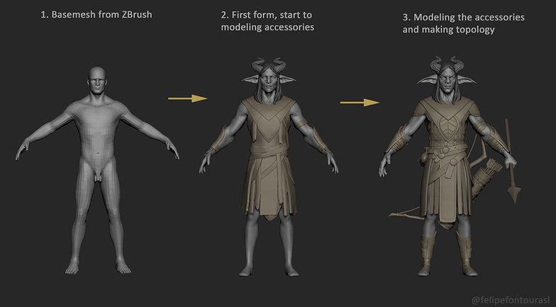 3D sculpting a pair of fantasy characters in ZBrush