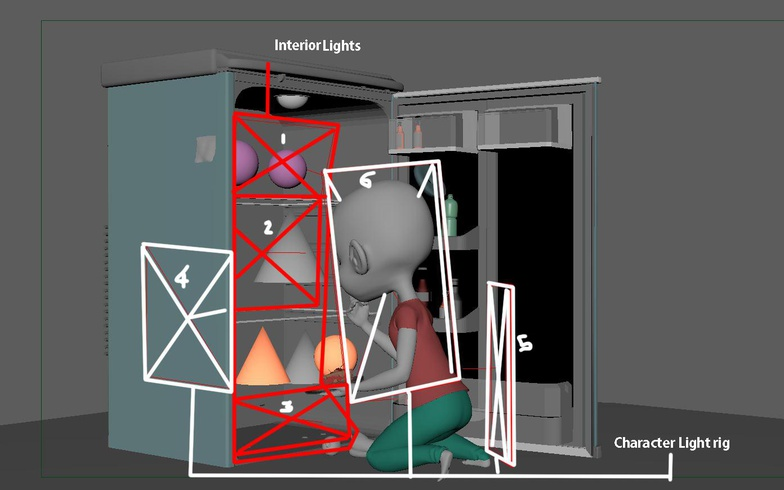 lighting directions set up modeling rendering fridge character setup