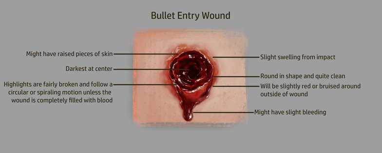 bullet entry wound art piece