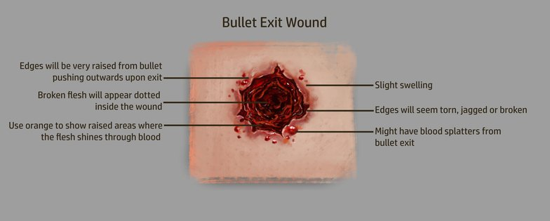 bullet exit wound 2d illustration