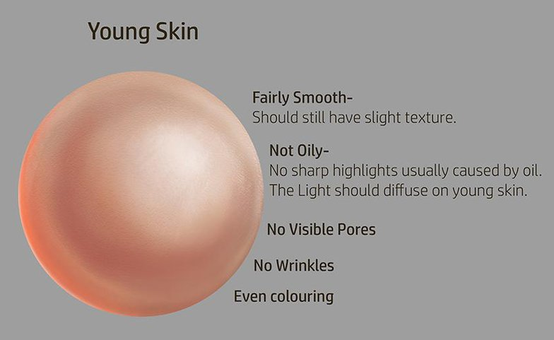 young skin