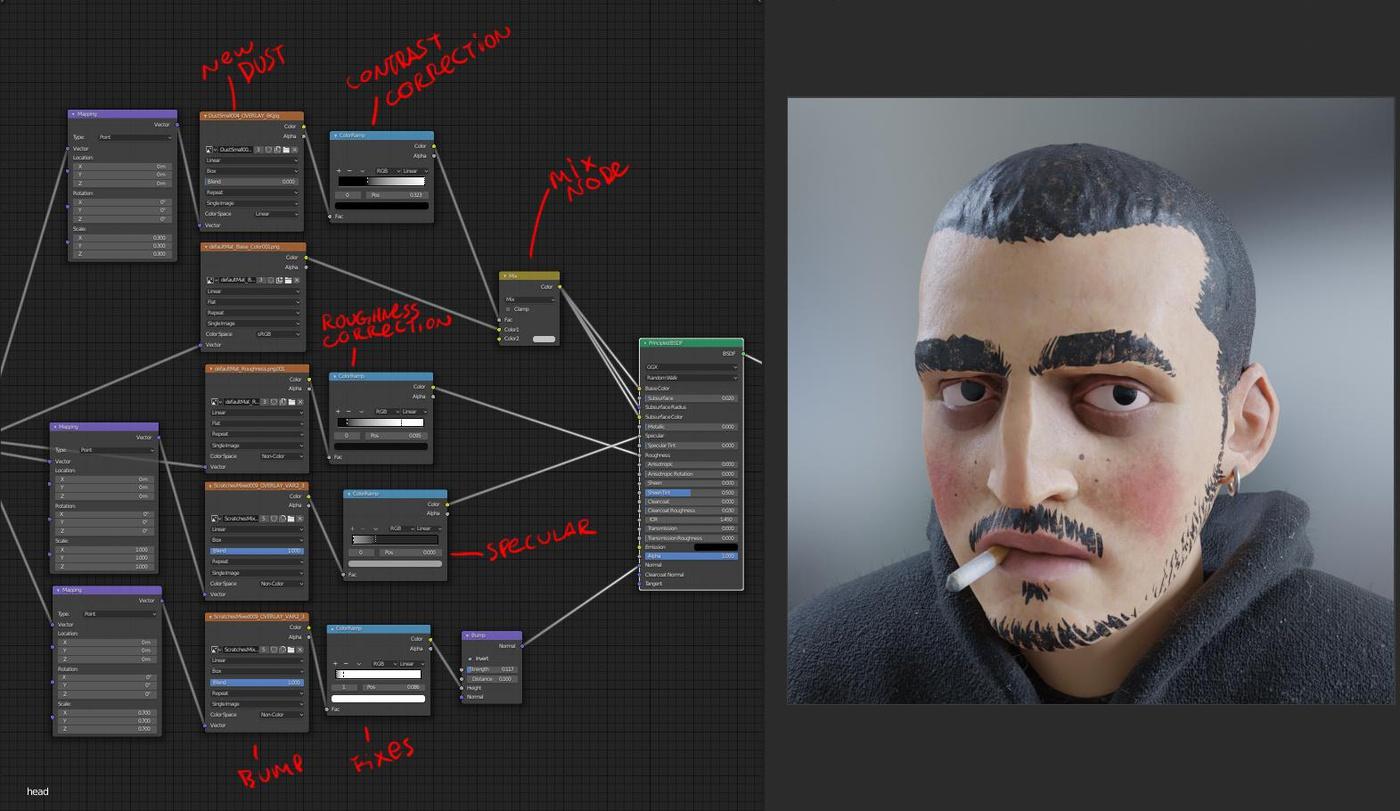 head shader cycles setting rendering facial model