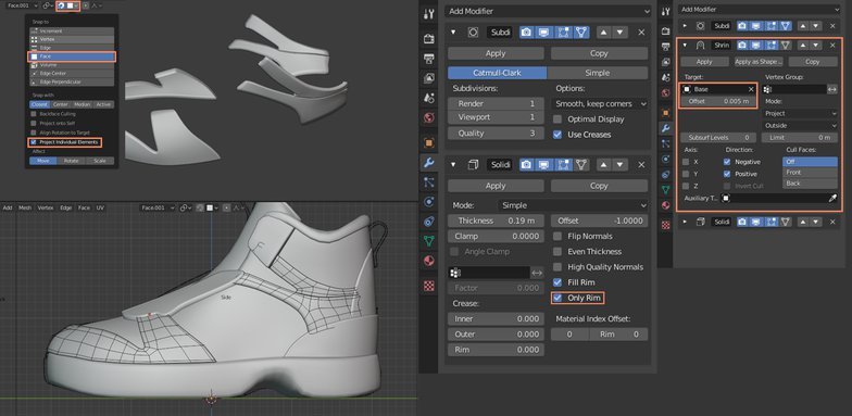 UV unwrapping shoes