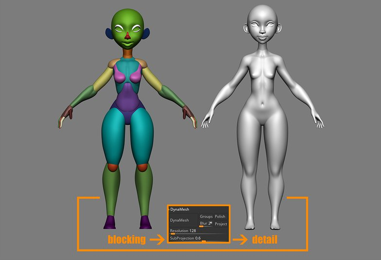 zbrush blocking and detailing
