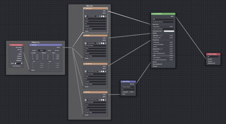 node wrangler materials