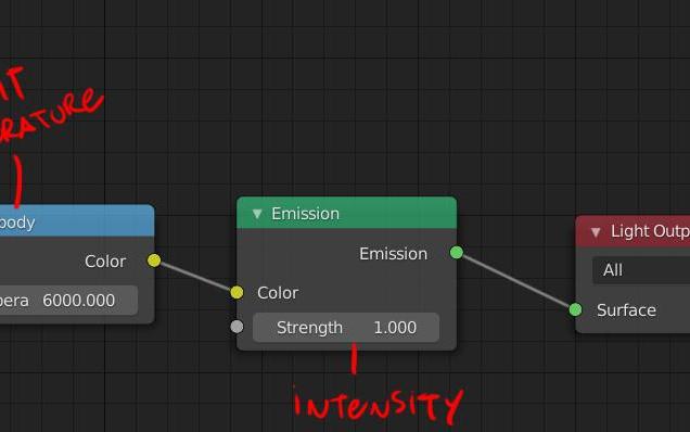 light intensity rendering settings 3d model