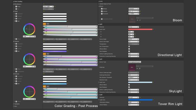 colour grading post process rim lighting