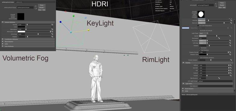 HDRI rim lighting and key lighting model