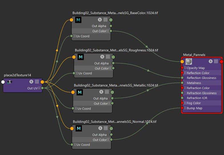 maya look dev modelling rendering lighting maya
