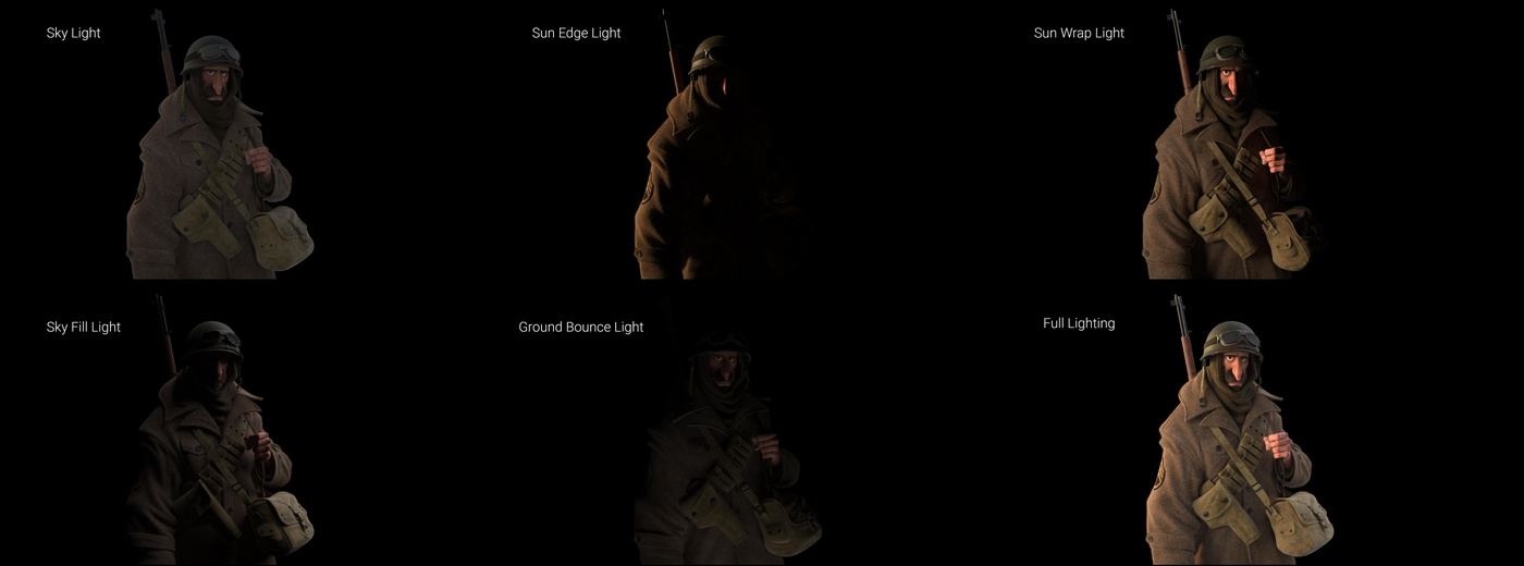 visual effects variations model soldier lighting
