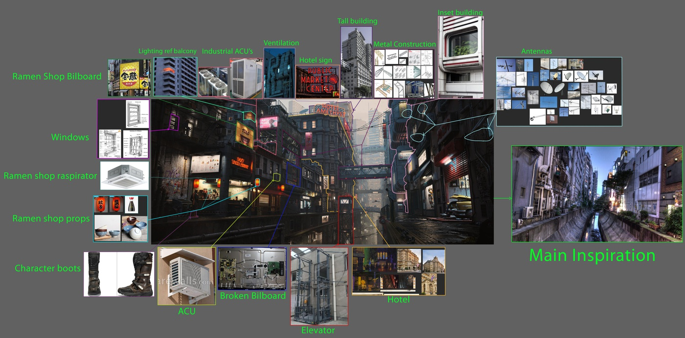 reference imagery research visual concepts 2d