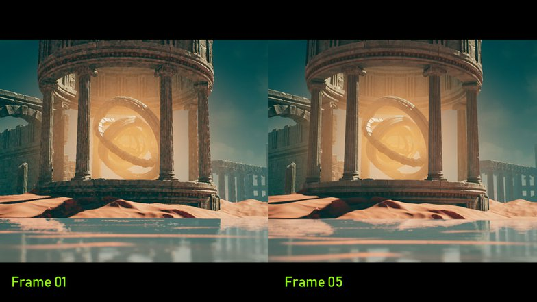 GI in different rendered frames