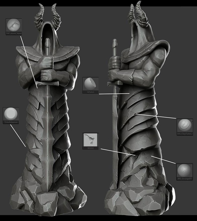 3D guard sculpting
