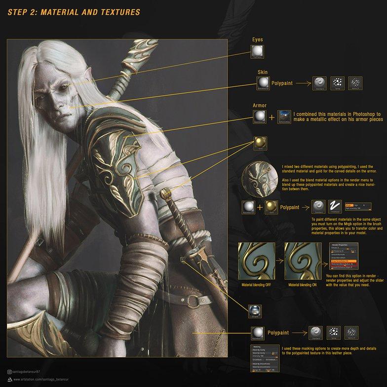 Dark elf with weapon Daz 3D