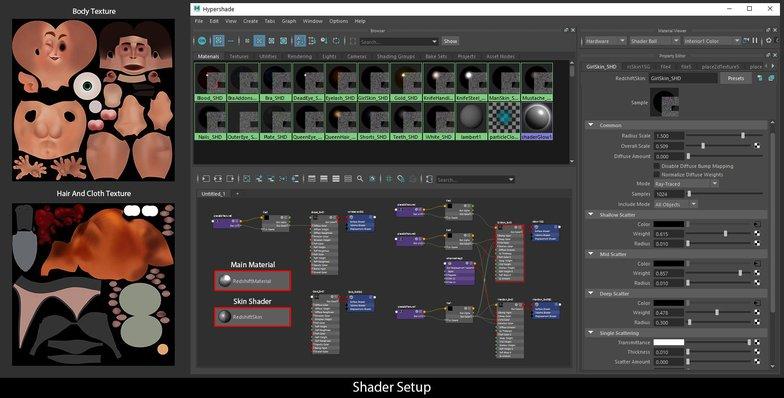 shader setup 3d model 2d flat bases unwrapping models