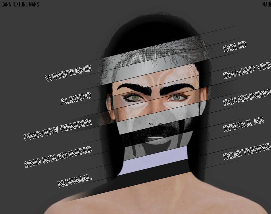 Abeloth Yocara - 3D Digital Sculptingby Erik Petnehazi