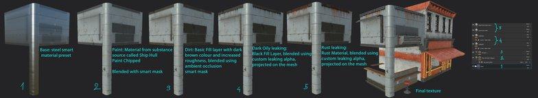 painted metal texturing rendering lighting roughens 3d