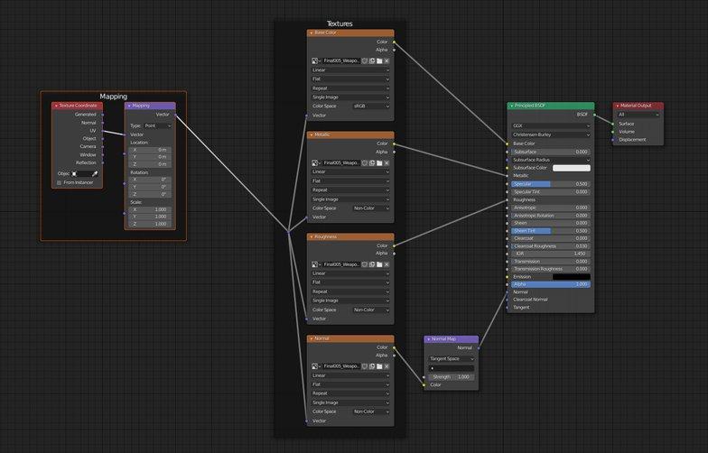 auto pbr node wrangler blender 3d modeling rendering