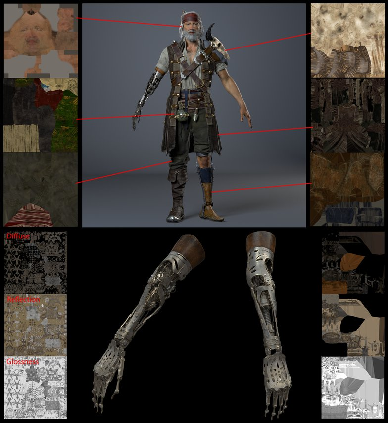 texturing character model 3d pirate